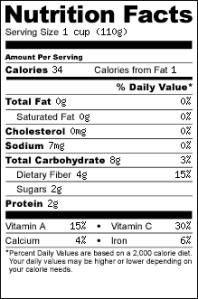 green-bean-nutrition